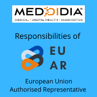 What are the responsibilities of the EU Authorised Representative?